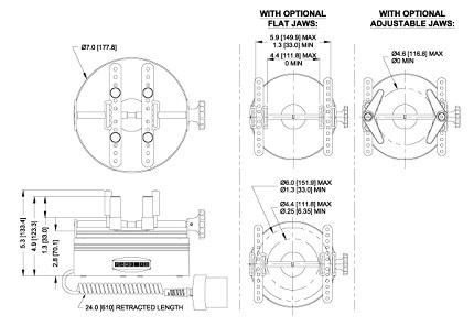 Dimensions Mesureurs de couple de bouchon R53 Series
