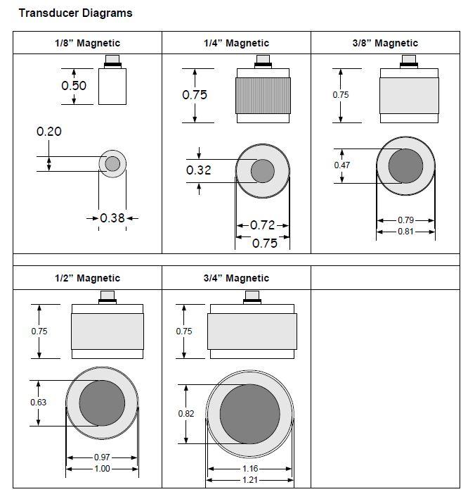 Dimensions Mesure de tension de boulon MAX-II